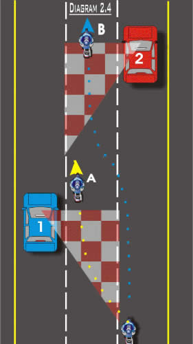 Blind Spot Diagram 2.4