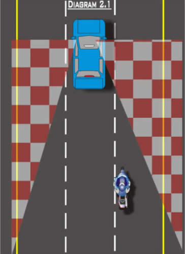 apex turn diagram motorcycle safety issues and tips  motorcycle safety issues and tips